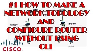 1 how to configure router without using cli and making a network topology wan