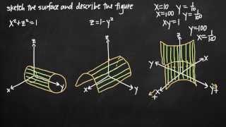 Sketching the quadric surface (KristaKingMath)