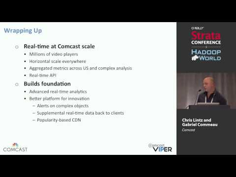 Real Time Stream Processing Architecture for Comcast IP Vide