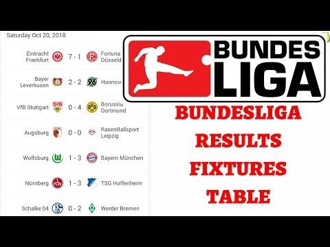 Bayern Schalke Bundesliga Live Stream
