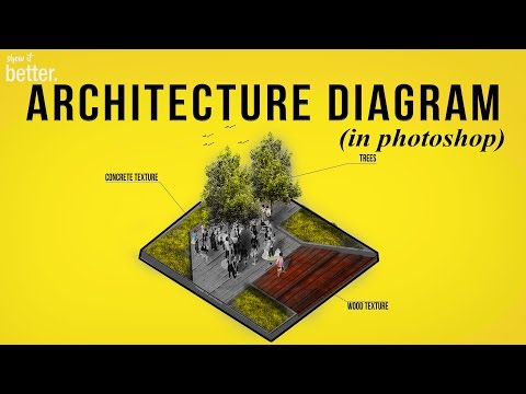 How To : Architecture Diagram in Photoshop - Archviz