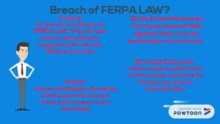 FERPA and Student Privacy