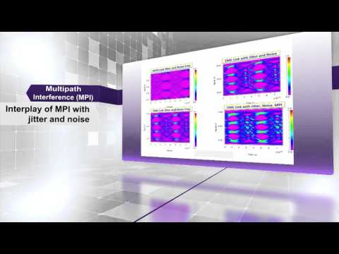 Design the best optical communication systems and PIC layouts
