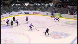 Daily KHL Update (English Commentary) - Nov 25, 2012
