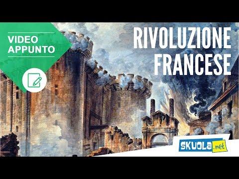 Eventi della Rivoluzione Francese