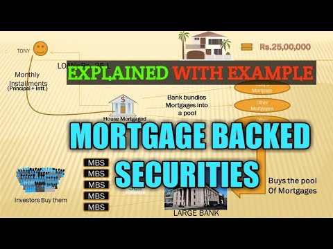 MORTGAGE BACKED SECURITIES - EXPLAINED WITH EXAMPLE - CS EXECUTIVE / PROFESSIONAL