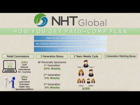 NHT Global Compensation Plan