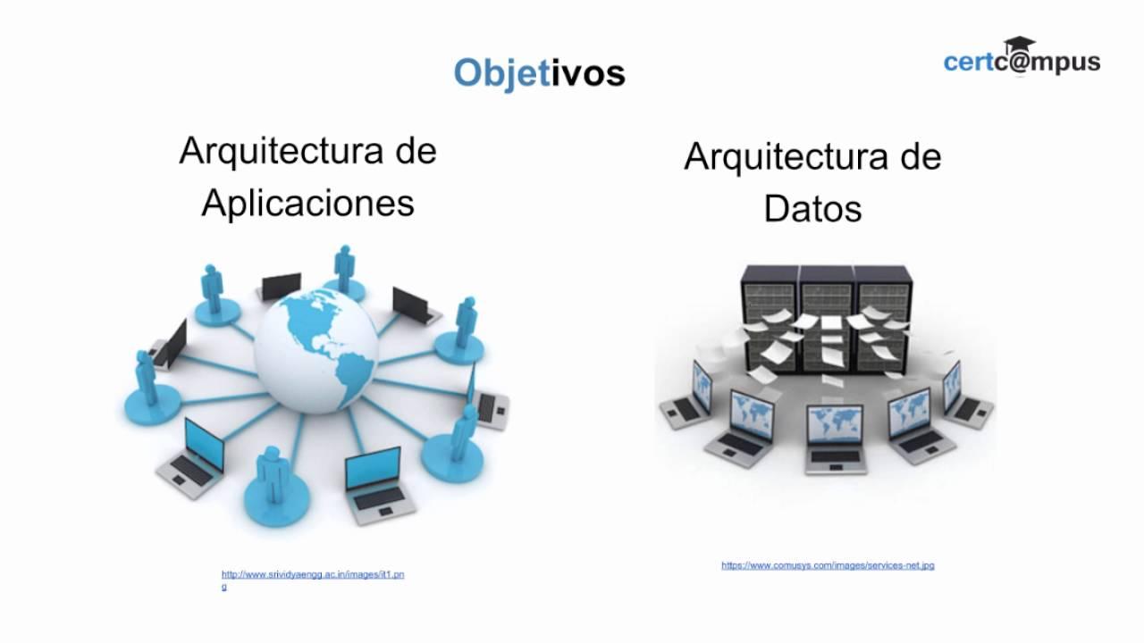 togaf arquitectura de sistemas de informaci n youtube