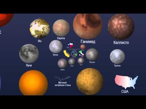 Настоящие размеры вселенной!!!  (САМ ЗАЛИП на  6 минут и ВАМ РЕКОМЕНДУЮ)