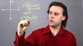 How to Graph Lemniscates : Trigonometry, Graphs, & Other Math Tips
