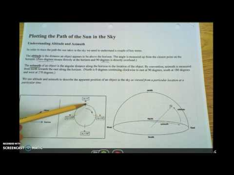 Sun's Path Understanding Vocab: Altitude and Azimuth - YouTube