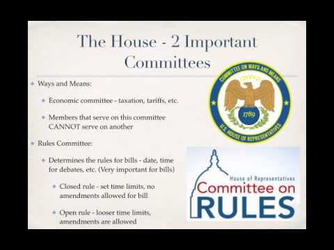 Gov Review Video #25: The House of Representatives