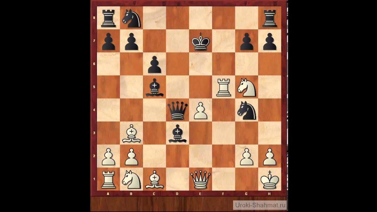 Уроки шахмат - Атака на короля. Проверьте себя!