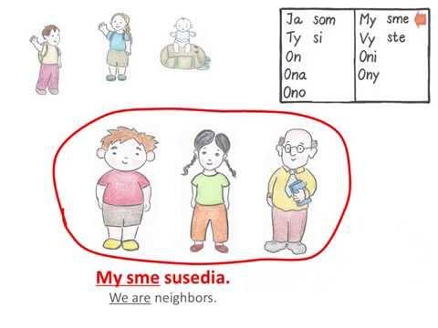Tiếng Slovakia bài 1