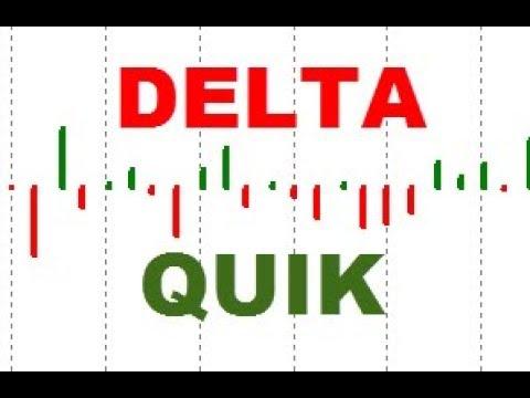 Анализ и определение разворота с помощью индикатора Delta