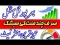 Weak signal solution| android | 3G 4G |sonaview|signal|problem|Urdu|Hindi|trick 2018|Nasrullah Dogar