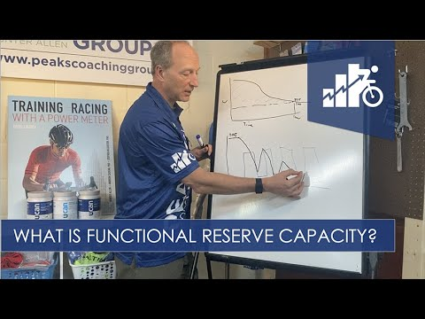 What Is Functional Reserve Capacity | 2020