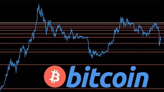 BITCOIN NEARS KEY RESISTANCE as FED HAS UNLIMITED CASH!!!