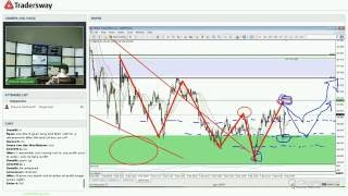 Forex Today: Forex Trading Strategy Session (LIVE TUESDAY APRIL 5, 2016)