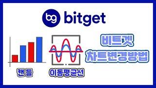 bitget 비트겟 차트변경방법 (캔들,이동평균선,배경…