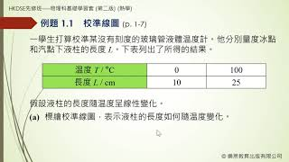 Publication Date: 2020-02-14 | Video Title: Example 1-1 校準温度計的線圖