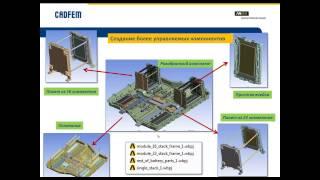 Видеоурок CADFEM VL1413 - ACT расширение Asembly manager для сборки моделей в ANSYS Workbench