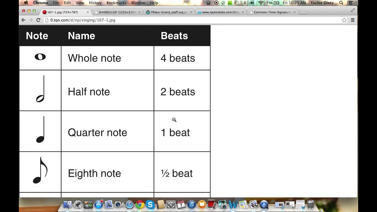 Rests Note Values And Time Signatures