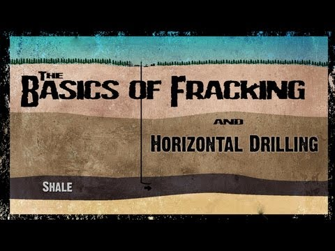 The Basics of Fracking
