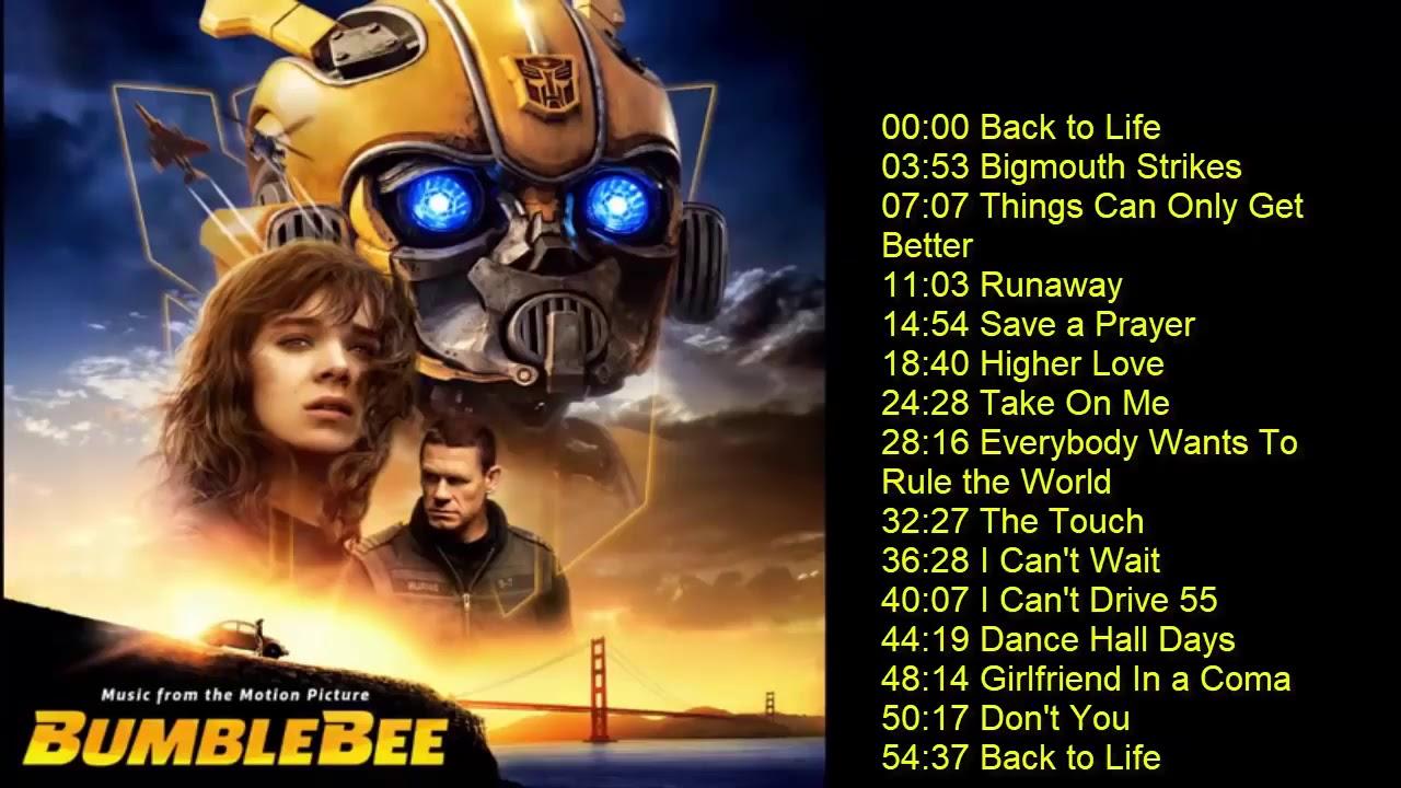 Bumblebee.2021