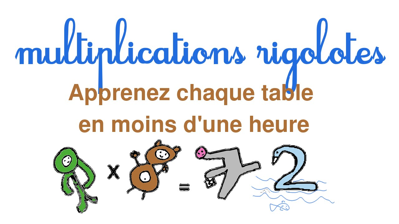 Apprendre facilement les tables de multiplication youtube for La table de 6 multiplication