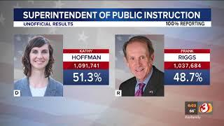 VIDEO: Sinema elected to US Senate, per AP