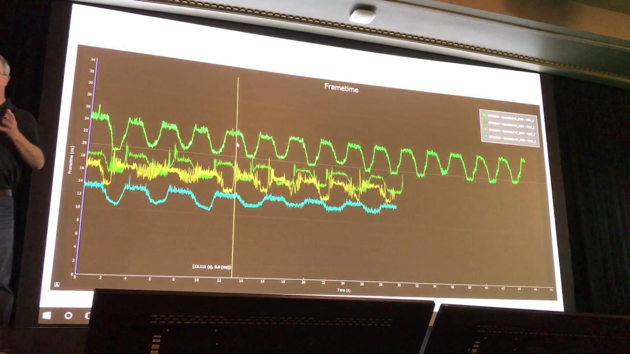FCAT VR - Wie die Messung per Software funktioniert