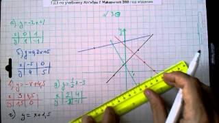 №319 алгебра 7 класс Макарычев