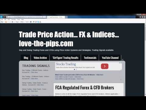 Binary Options Brokers Today – Only the best licensed brokers