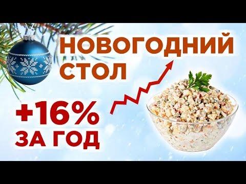 Инфляция в России, итоги IPO Saudi Aramco и суперяхты / Новости экономики