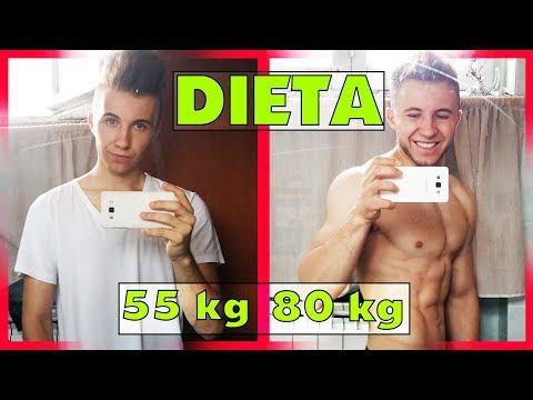 da-secco-a-muscoloso-|-alimentazione-proteica
