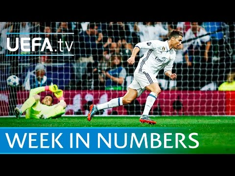 Ronaldo, Higuaín and more: The Champions League week in numbers