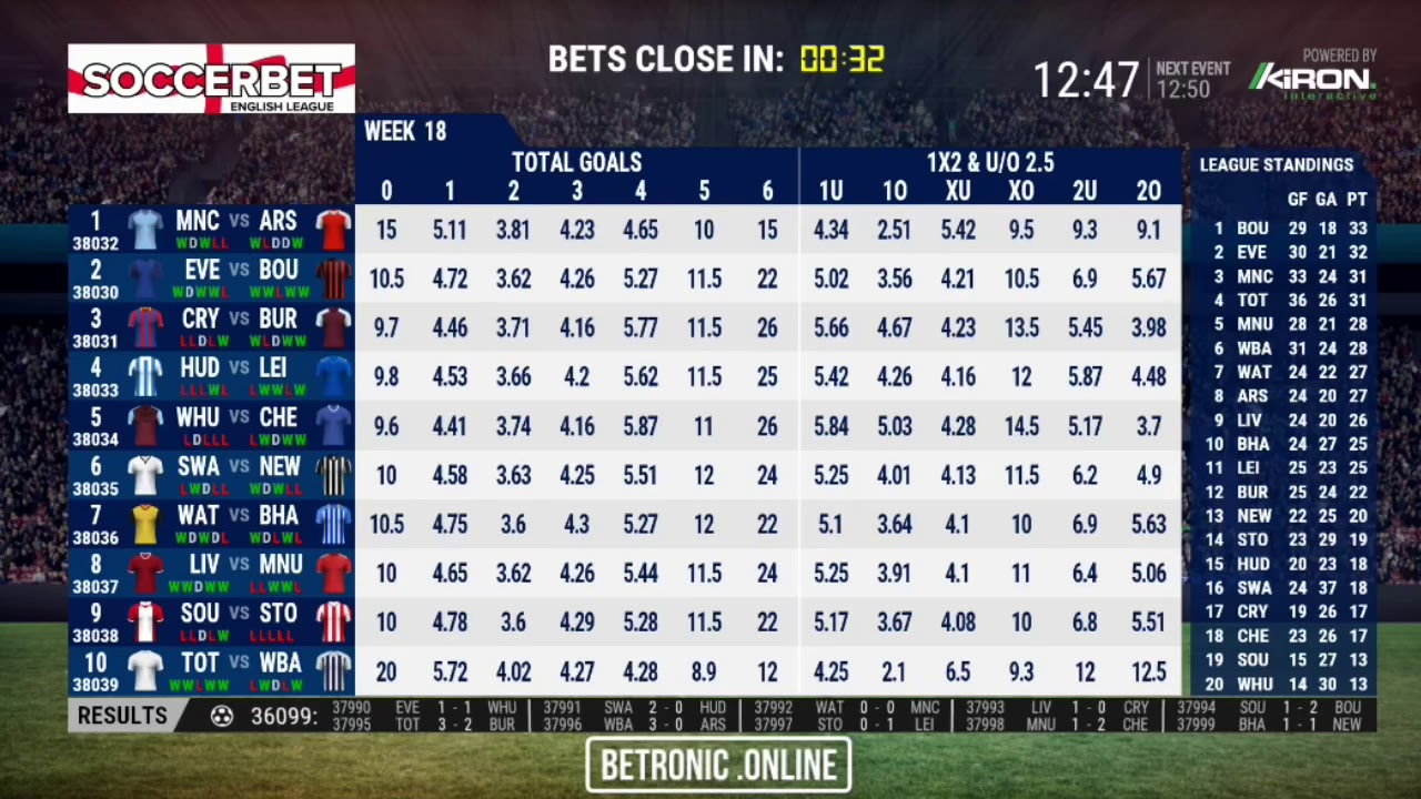 Virtual soccer bet on betting closed score prediction nfl