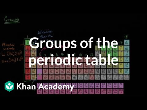 Groups of the periodic table   Periodic table   Chemistry   Khan Academy