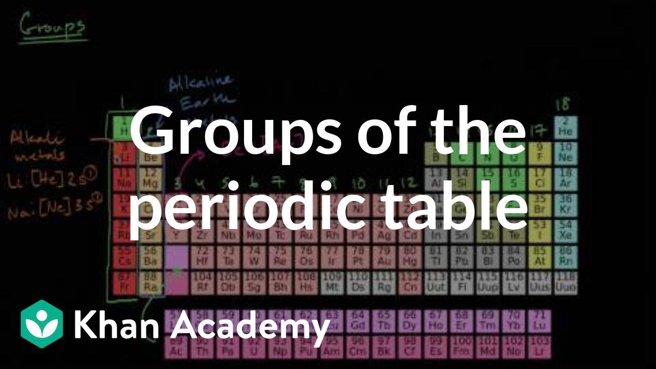 Groups of the periodic table periodic table chemistry khan groups of the periodic table periodic table chemistry khan academy youtube gamestrikefo Images