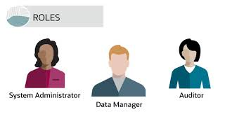Overview: Audit in Enterprise Data Management video thumbnail