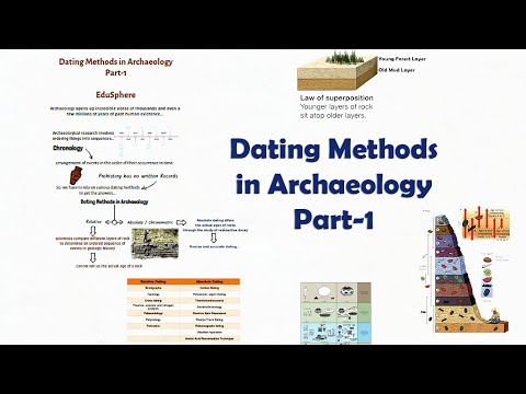 How Radiometric Dating Works: Relative not Absolute Ages - Dr. Andrew Snelling (Conf Lecture) from YouTube · Duration:  1 hour 19 minutes 55 seconds
