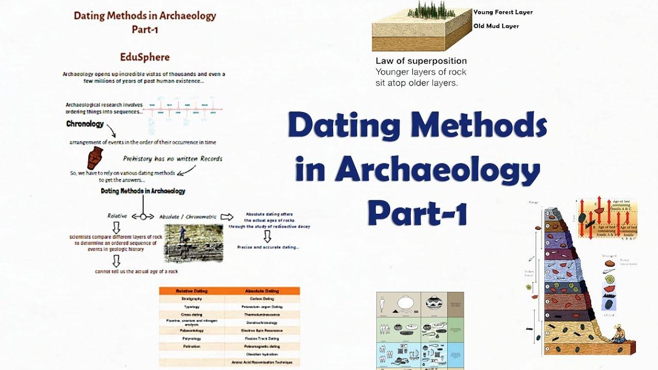 metode relative de dating în antropologie