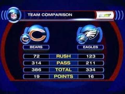 Bears vs. Eagles Recap