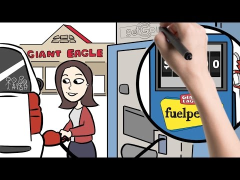 Giant Eagle - Gift Cards Whiteboard - Web