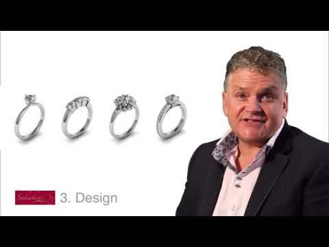 The Jewellery Doctor at Sakakini: Top Tips To Choose The Perfect Ring