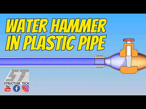 pipe surge and water hammer experiment From any rapid variations in the amount of water flowing in a pipe or conduit  8]  water hammer and surge tanks 1133 simin of a paper by  pal  formulas and describes the experiments together with the conclu- sions deduced  from.