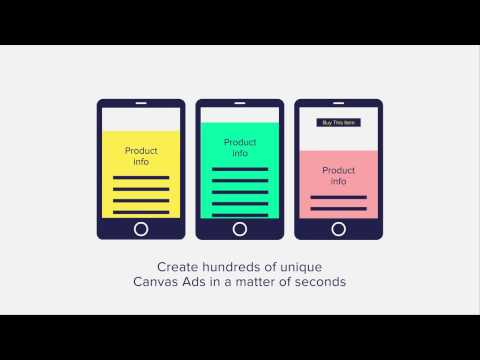 Automated Canvas Ads explained