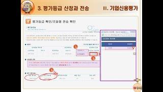 제12강 신용평가등급 확정과 조달청 전송
