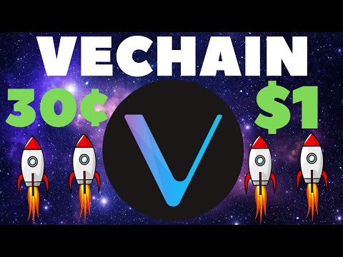 VeChain (VET) BREAKOUT COMING? HUGE News! Price Prediction! Analysis & More!